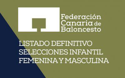 LISTADO DE 12 SELECCIONADOS INFANTIL MASCULINA Y FEMENINA